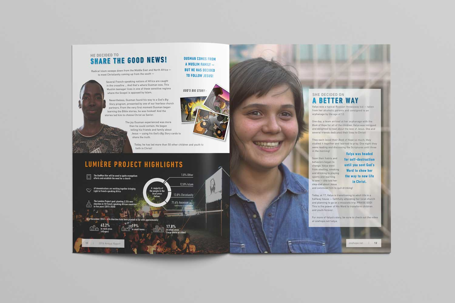 OneHope 2016 Annual Report page 11
