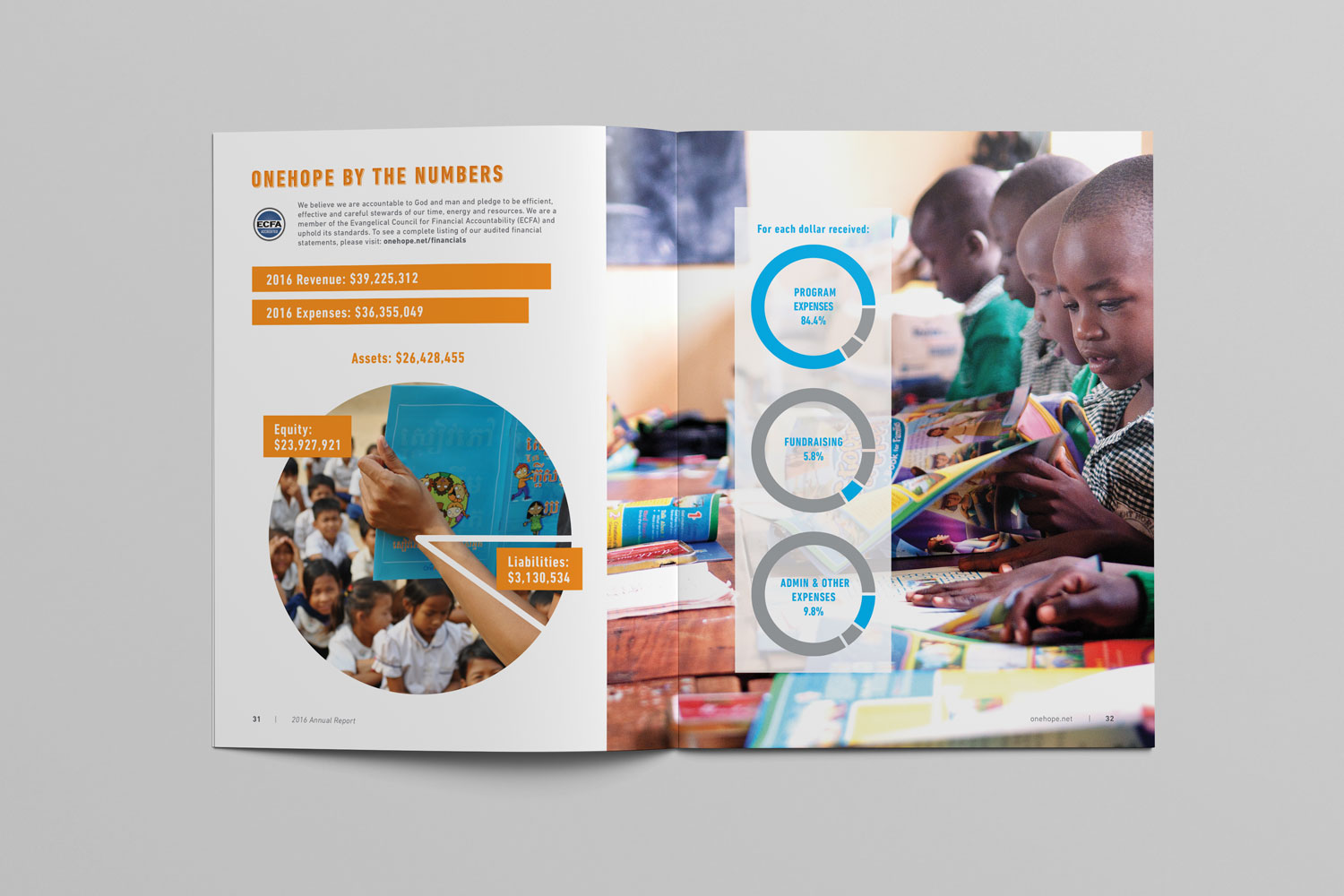 OneHope 2016 Annual Report page 31